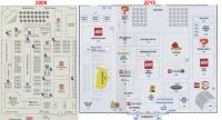 Comparison of floorplan for Hartford 2009/2010 Kidsfest events